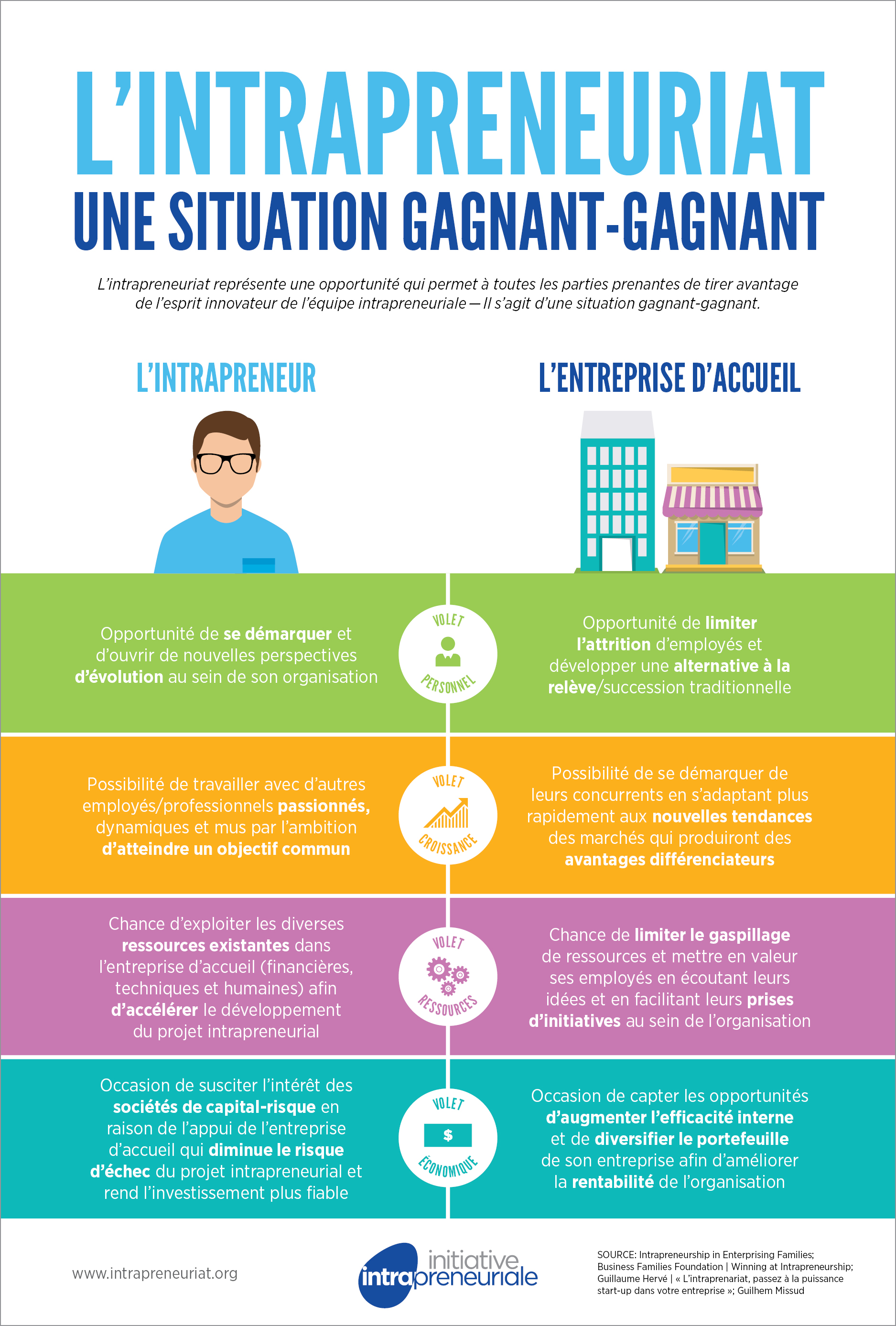 2016_056_situation_gagnant_gagnant
